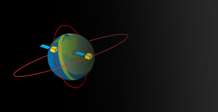 Why Do Satellites Have Different Orbits?