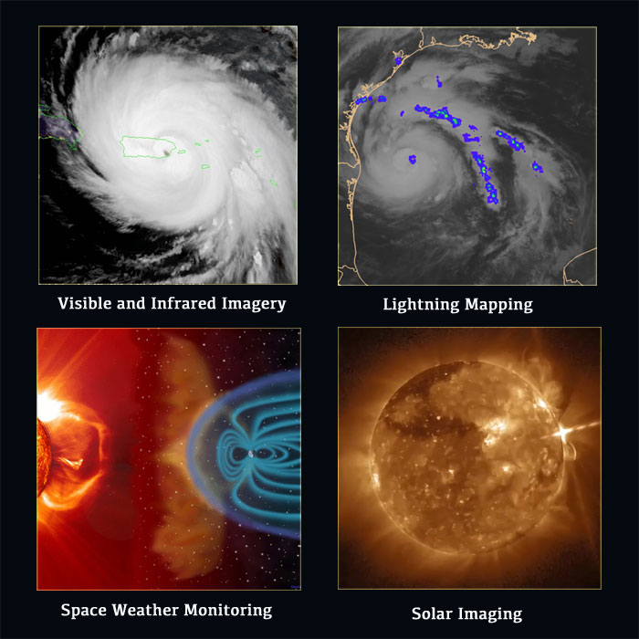 GOES-R Primary Capabilities: Visual and Infrared Imagery, Lightning Mapping, Solar Imaging, Space Weather Monitoring