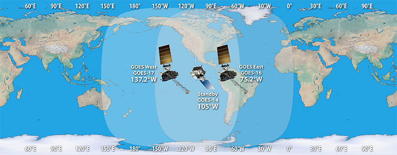 Current GOES Fleet
