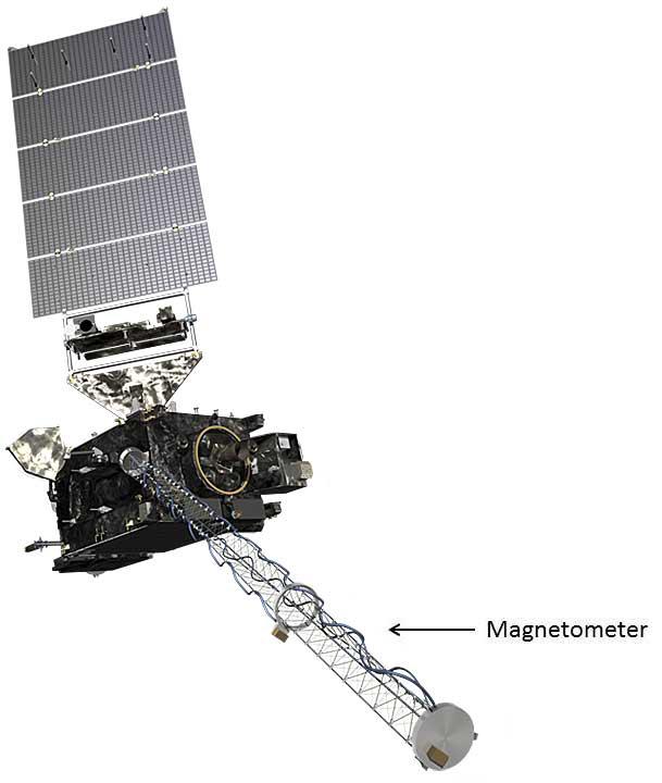 image: Magnetometer