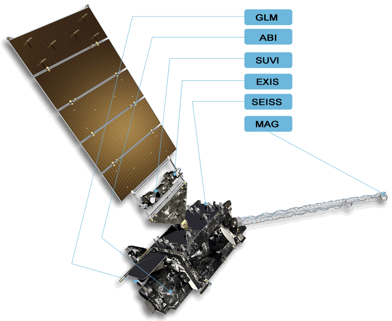 goes-r spacecraft view