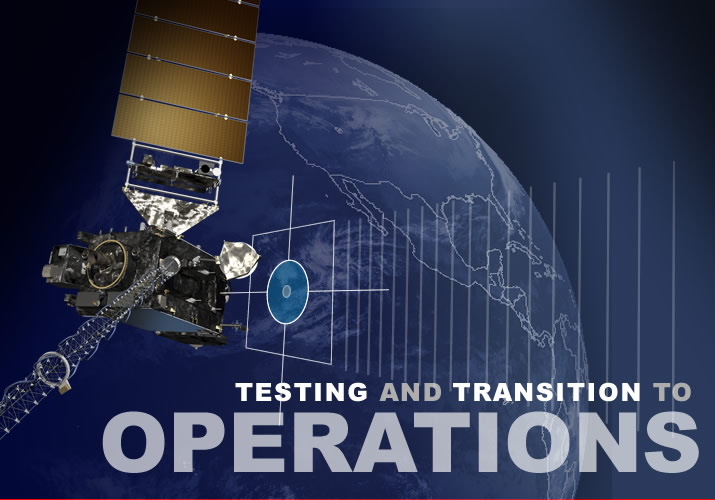 Goes Testing And Transition To Operations