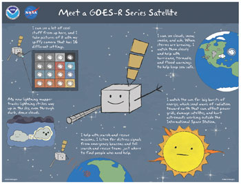 POSTER: Meet a GOES-R Series Satellite